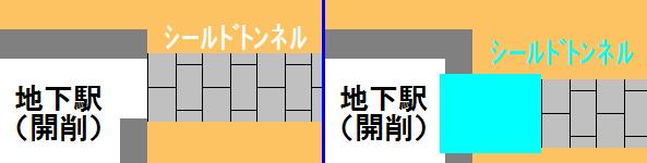 左が東京テレポート駅、右が一般的な地下駅。