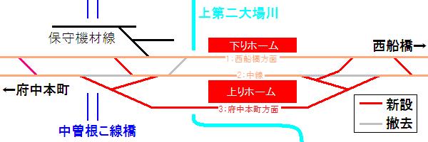 吉川美南駅の配線