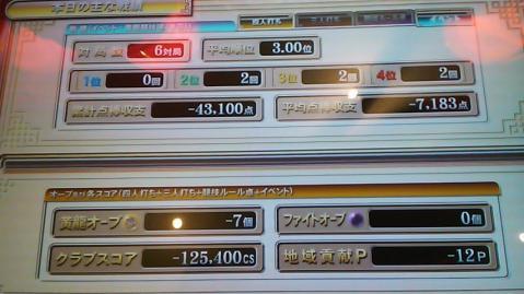 110420戦績2