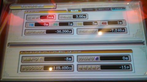 110420戦績