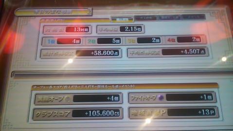 110505戦績