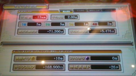110503戦績