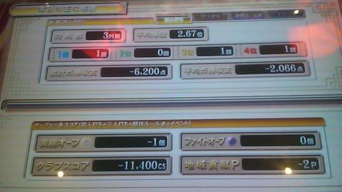 110429戦績