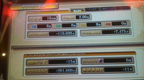 110512戦績