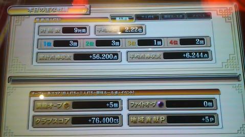110517戦績