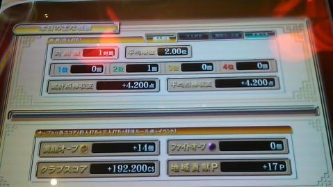 110520戦績