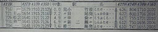 20110106・04-2幸袋線