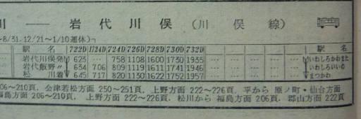 20110106・06川俣線 (2)