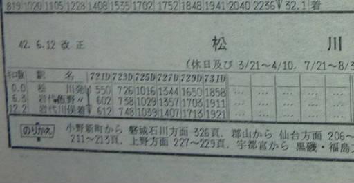 20110106・06川俣線