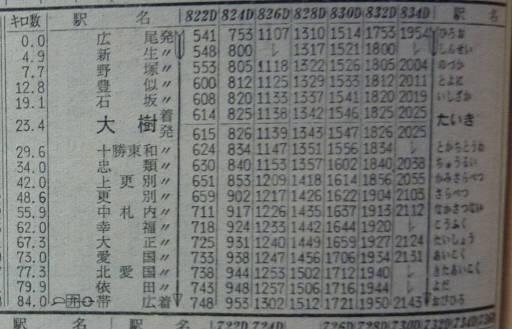 20110106・08広尾線 (2)