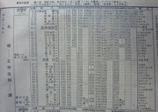 20110106・09-1札沼線全通時代