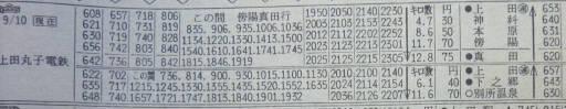 20110106・12上田丸子電鉄 -