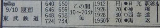 20110106・10東武日光市内の電車