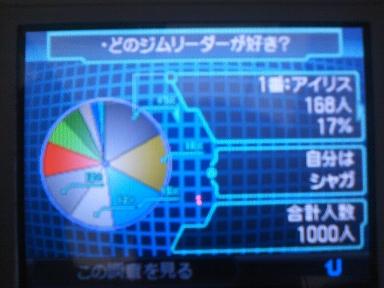 1000人統計
