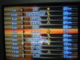 11.28カート杯 決勝1
