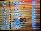 11.28カート杯 決勝2
