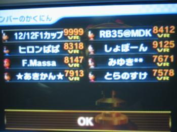 12.12F1杯 メンバー