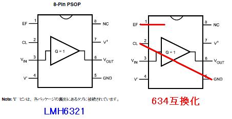 LMH6321の634化