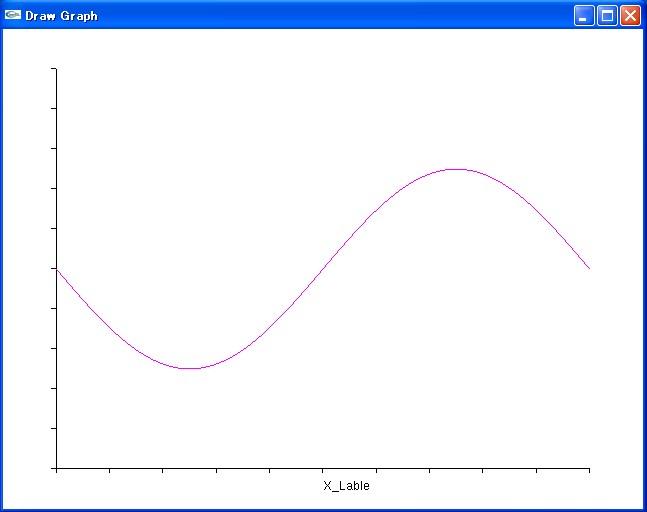 glut_graph01.jpg