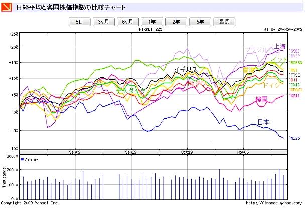 w-chart.jpg