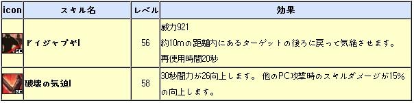 新スキル3