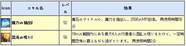 新スキル8