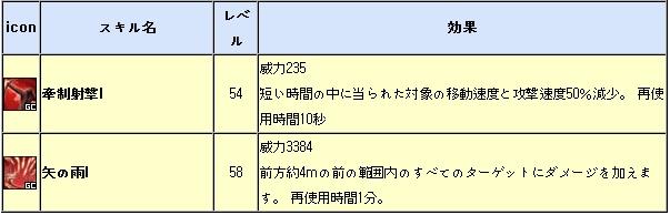 新スキル6
