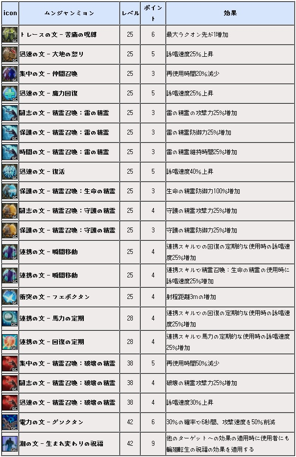 妖精新規紋章