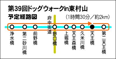 「第39回ドッグウォークin東村山」予定経路図