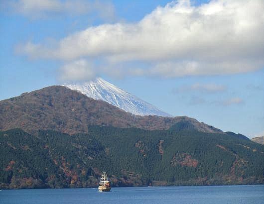 芦野湖と富士山