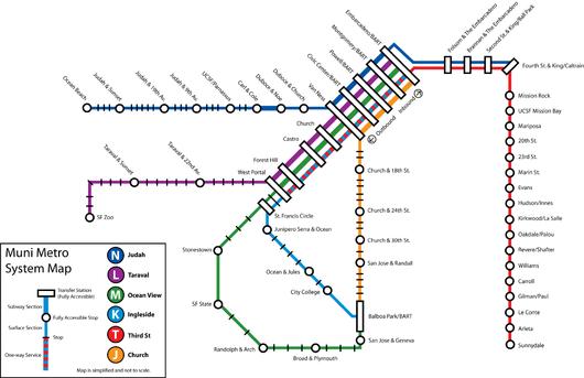 530px-Muni_Metro.png
