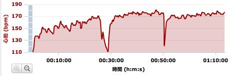 スクリーンショット(2010-08-22 12.06.45)