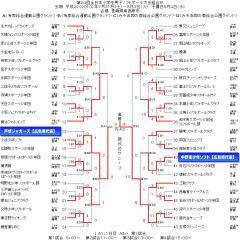 第24回全日本小学生男子ソフトボール大会