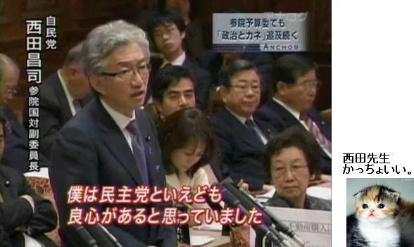 nishida questioning