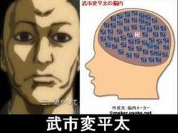 銀魂in脳内メーカー
