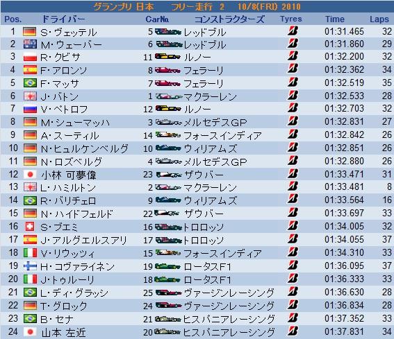 R16日本フリー2