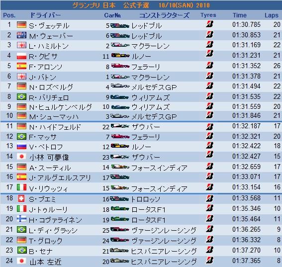R16日本予選