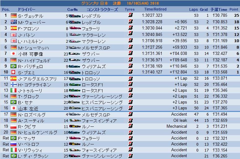 R16日本決勝