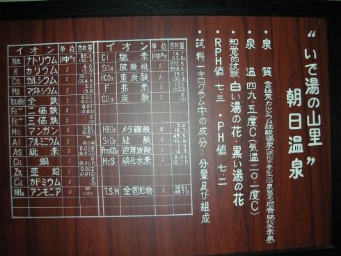 09,08,29朝日温泉⑧