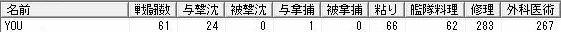 12.7 1日目脳筋