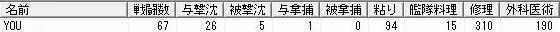 12.7 3日目脳筋