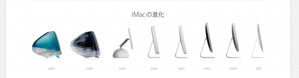 iMacの進化