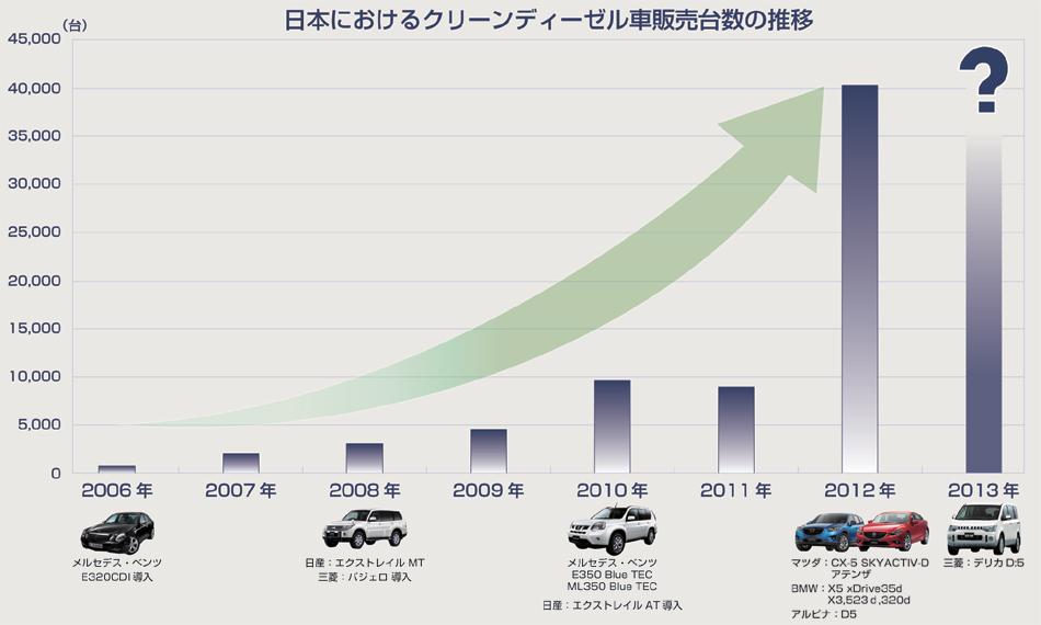 2013buy_cd_graf.jpg