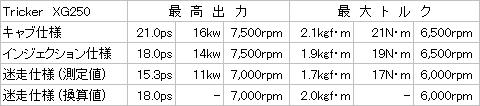 powercheck2011-01C.jpg