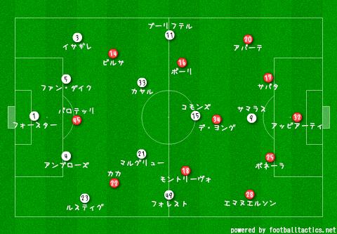 CL_2013-14_Celtic_vs_AC_Milan_re.png