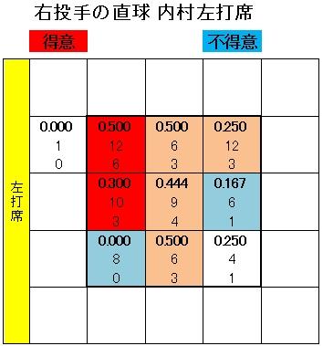 20101216DATA2.jpg
