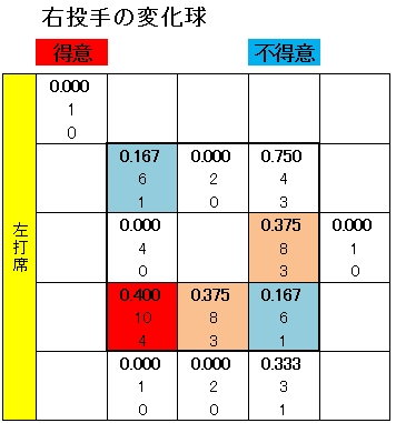 20101216DATA3.jpg