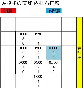 20101216DATA5.jpg