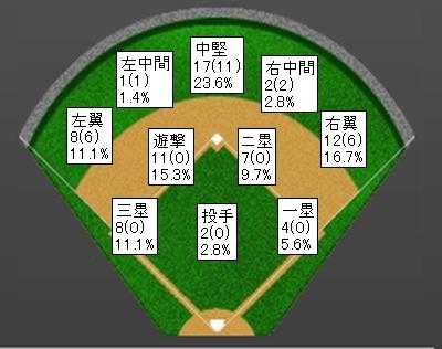 20101227DATA2.jpg