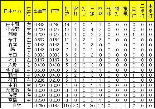 20110123DATA5.jpg
